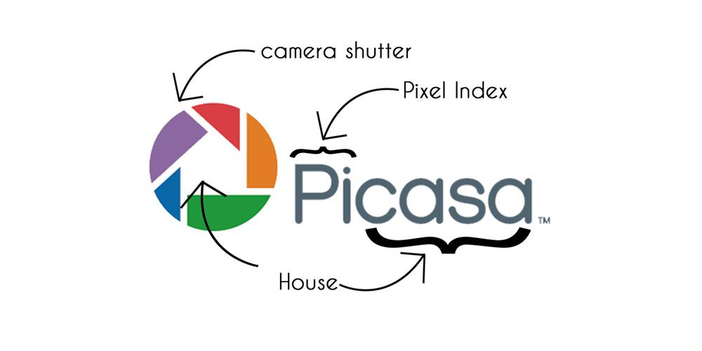 Picasa логотип